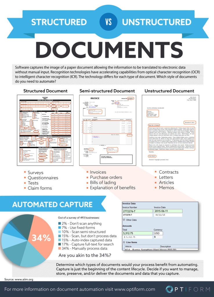 structured-vs-unstructured-documents-infographic